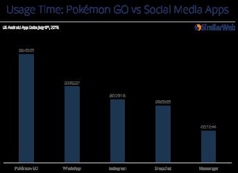 time-v-social.png