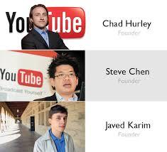 fundadors
