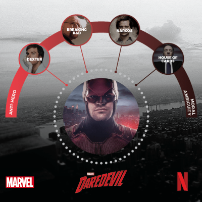Path-to-Daredevil