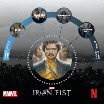 Path-to-Iron-Fist